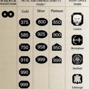 Compulsory Hallmarks